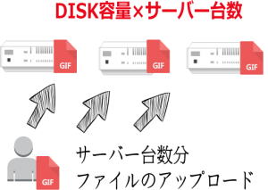 cdn-file-upload