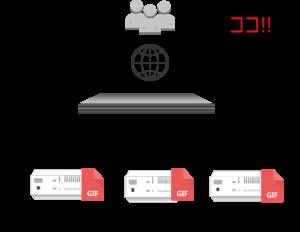 cdn-loadbalance2